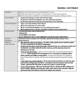 First Grade Reading Comprehension Fiction Unit (Lesson Plans)
