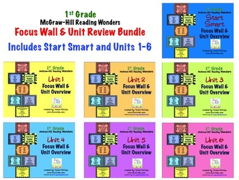 First Grade Reading Focus Wall Bundle for Units 1-6 McGraw Hill Wonders Grade 1