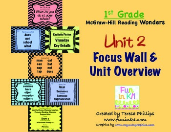 First Grade Reading Focus Wall supports Unit 2 McGraw Hill Wonders Grade 1