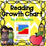 First Grade Reading Growth Chart