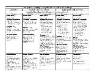 Journeys Lesson Plans 1st Grade Unit 1