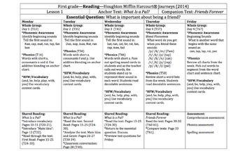 Journeys Lesson Plans First Grade Unit 1 {EDITABLE!}