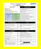 First Grade Reading Progress Report for AIS, RTI, and/or LLI