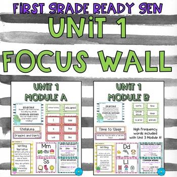 First Grade ReadyGen Unit 1 Focus Wall- Cactus/Watercolor theme
