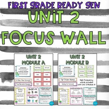 First Grade ReadyGen Unit 2 Focus Wall- Cactus/Watercolor theme