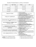 First Grade Report Card Conference Checklist - ELA LAFS