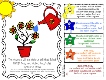 First Grade SCIENCE Learning Goals in SWBAT (Student will be able to..) Format