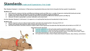 First Grade Science Animals Unit: Offspring