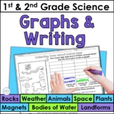 Landforms, Weather, Rocks, Space, and More: Bar Graphs, Tally Marks and Writing