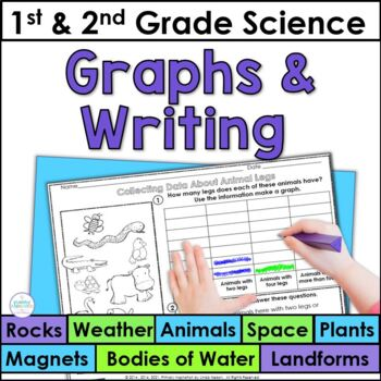 First Grade Science & Second Grade Science Data Collection
