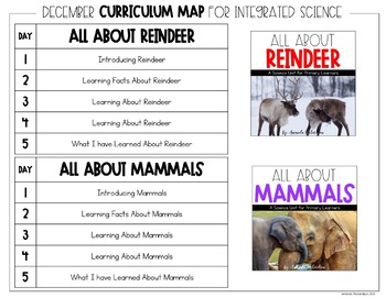 First Grade Science for December: Reindeer, Mammals, Snow, & Birds