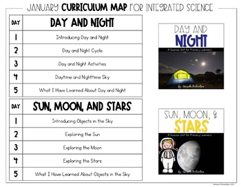 First Grade Science for January: Arctic, Penguins, Day/Night, Sun/Moon/Stars