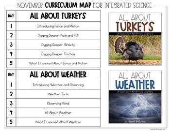 First Grade Science for November: Pumpkins, Seasons, Turkeys, and Weather