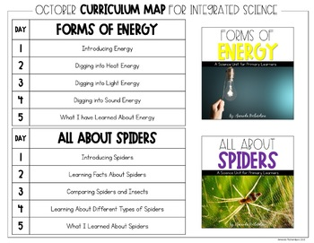 First Grade Science for October: Forms of Energy, Spiders, Force & Motion, Bats