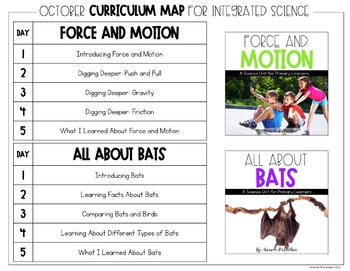 Science for October BUNDLE : Forms of Energy, Spiders, Force & Motion, Bats