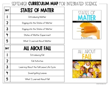 First Grade Science for September: Magnets, Apples, Matter, and Fall