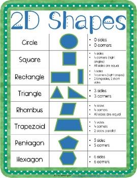 First Grade Shapes Bundle