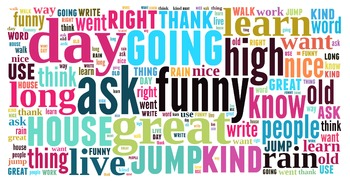 First Grade Sight Words (Word Cloud Image)