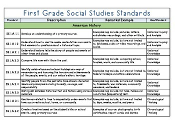 First Grade Social Studies Sunshine State Standards