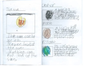 First Grade Solar System Informational Text Unit with Assessment and Rubric