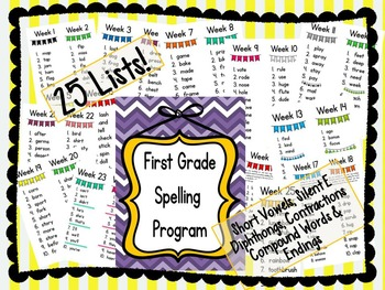 First Grade Spelling Lists