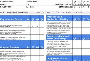 1st Grade Standards Based ELA Report Card