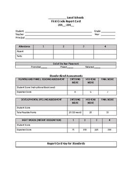 First Grade Standards Based Report Card Common Core