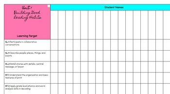First Grade Standards Checklist Reading Workshop Units of Study