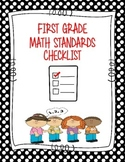 First Grade Standards Checklists.
