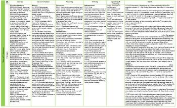 First Grade Standards Map - Editable