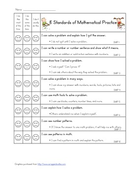 First Grade Standards of Mathematical Practice Self Evaluation