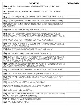 First Grade TEKS Checklist