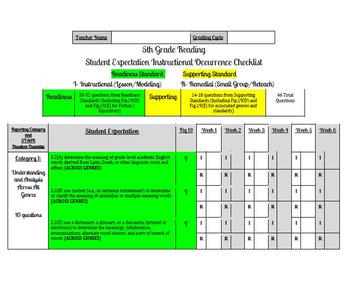 First Grade TEKS Student Expectation Checklist