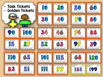 First Grade Task Tickets: Math: Counting Ten More & Ten Less (Differentiated)