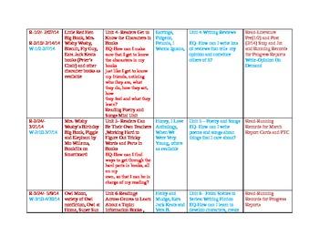 First Grade  Teacher's College Pacing Calendar for 2013-2014