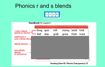 First Grade Treasures Unit 2 Week 3 Weekly Smartboard lessons