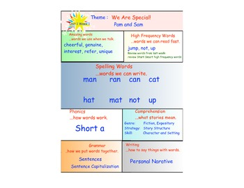 First Grade Treasures Weekly Focus Chart