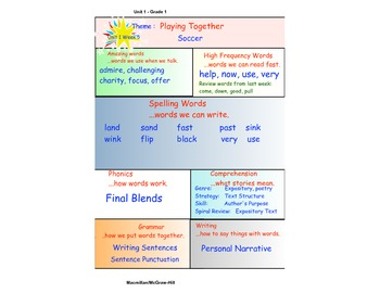First Grade Treasures Weekly Focus Chart Unit 1