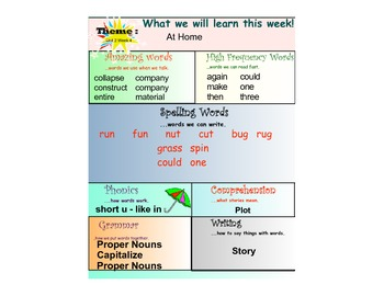 First Grade Treasures Weekly Focus Chart Unit 2