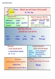 First Grade Treasures Weekly Focus Chart Unit 5