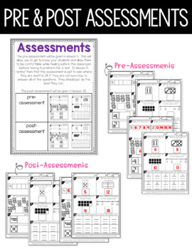 First Grade - Unit 1 - K-Review & Guided Math Implementation
