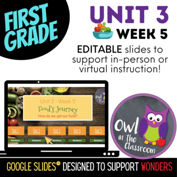 First Grade - Unit 3 Week 5 (Interactive Slides)- Aligned w/ WONDERS 2017
