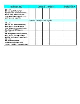 First Grade VA SOL Math Checklist