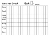 First Grade Weather Graph