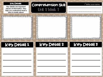 First Grade Weekly Reading Graphic Organizers (Unit 1, Week 1)