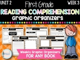 First Grade Weekly Reading Graphic Organizers (Unit 2, Week 3)