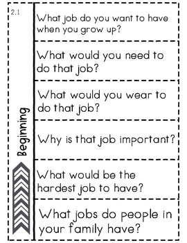 First Grade Wonders Unit 2 Week 1 Conversation Flip Books By