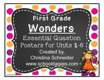 First Grade Wonders Essential Question Posters Units 1-6