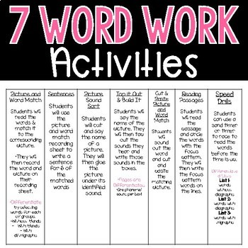 K-2 Word Work for the Year