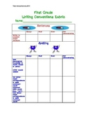 First Grade Writing Conventions Rubric***Standards Based Assessment
